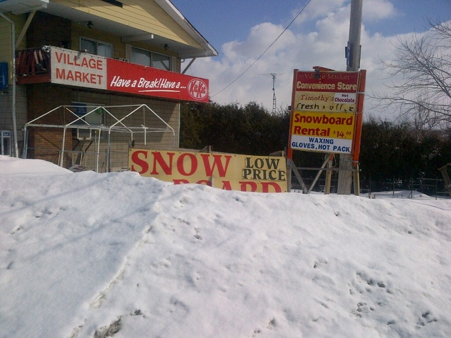 Supply and demand Milton, Ontario Canada