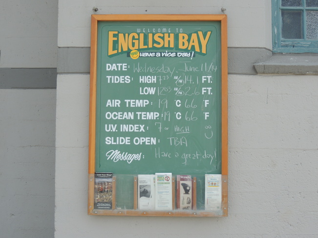 English Bay Weather/Tide Guide Vancouver, BC