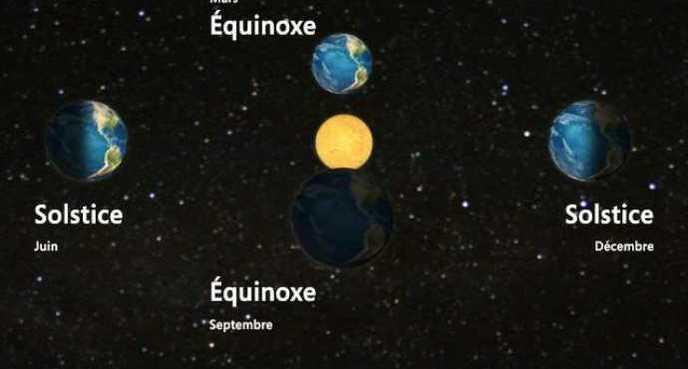 Nouvelles C Est L Equinoxe Du Printemps Les Jours Rallongent