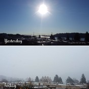 Yesterday vs Today