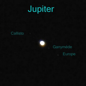 Conjonction Saturne vs Jupiter